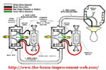 Installing A 3-way Switch With Wiring Diagrams - The Home ... on wiring diagram for 2 switches in 1 box, two switches one light in box, wiring two lights, wiring 2 switches same box in light,