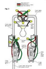 installing a 3 way switch wiring diagrams the home light is controlled by two three way switches the light between the switches and the power first going through a switch